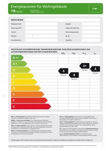 Energieausweis - Übersicht
